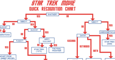 startrekmovierecognitionguidesmalle1