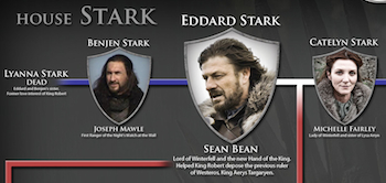 westeros-101-the-houses-of-game-of-thrones-infographic-02