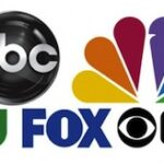 Television Network Upfronts 2014: Schedule, Cities, & Dates